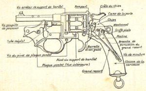 Revolver 1892