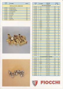 Catalogue Fiocchi.