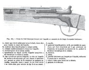 Gravure du mécanisme du fusil Chassepot mle 1866 vue de gauche, culasse fermée.