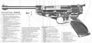 Vue en coupe du pistolet Fein 65